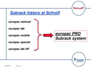 Subrack history at Schroff