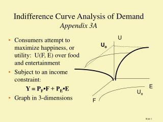 Indifference Curve Analysis of Demand Appendix 3A