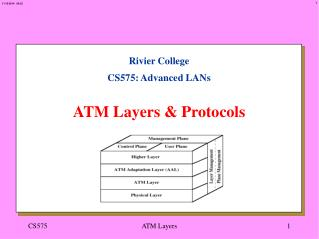 Rivier College CS575: Advanced LANs ATM Layers & Protocols