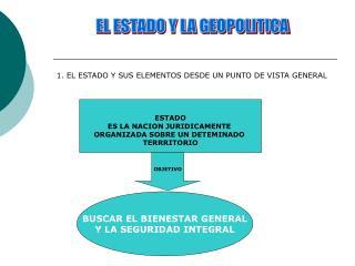 1. EL ESTADO Y SUS ELEMENTOS DESDE UN PUNTO DE VISTA GENERAL