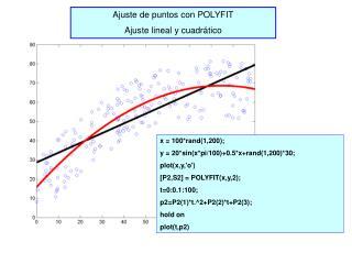 x = 100*rand(1,200); y = 20*sin(x*pi/100)+0.5*x+rand(1,200)*30; plot(x,y,'o')