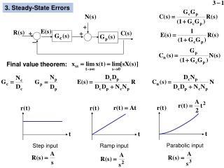 3.  Steady-State Errors