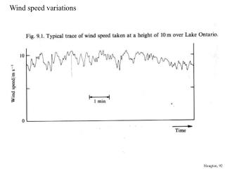 Wind speed variations