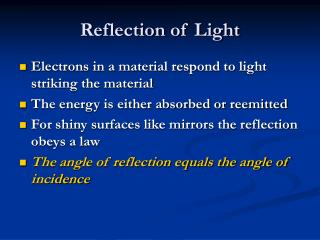 Reflection of Light