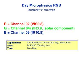 R = Channel 02 (VIS0.8) G = Channel 04r (IR3.9,  solar component) B = Channel 09 (IR10.8)