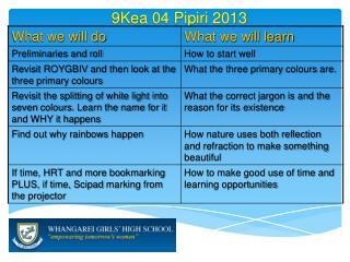 9Kea 04  Pipiri  2013
