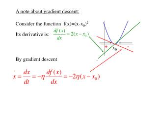 A note about gradient descent: Consider the function  f(x)=(x-x 0 ) 2 Its derivative is: