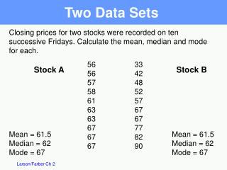 Two Data Sets