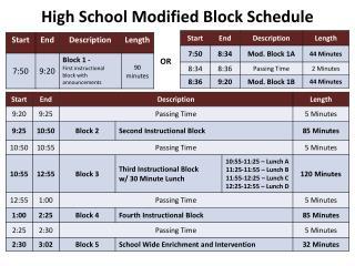 High School Modified Block Schedule