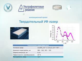Твердотельный УФ лазер