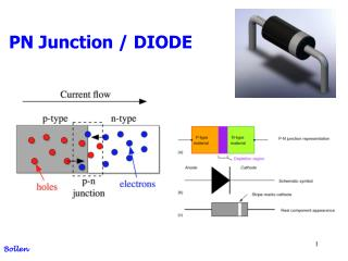 PN Junction / DIODE