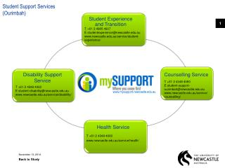 Student Support Services (Ourimbah)