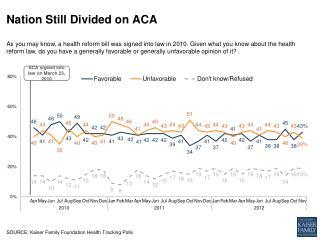 Nation Still Divided on ACA