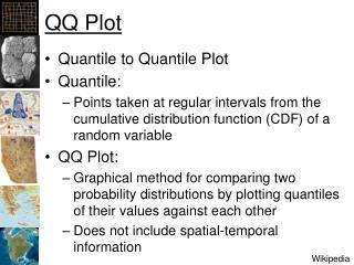 QQ Plot