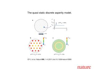 QY Li  et al.  Nature 000 ,  1 - 4  (2011) doi:10.1038/nature10589
