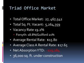 Triad Office Market
