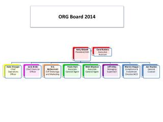 ORG Board  2014