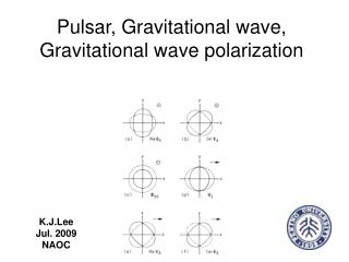 Pulsar, Gravitational wave, Gravitational wave polarization