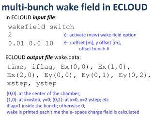 multi-bunch wake field in ECLOUD