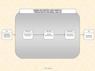 DIA-VG-1 Recepci�n del documento