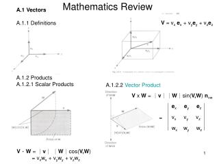 Mathematics Review