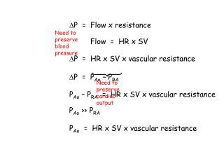 P  =  Flow x resistance