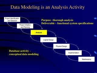 Data Modeling is an Analysis Activity