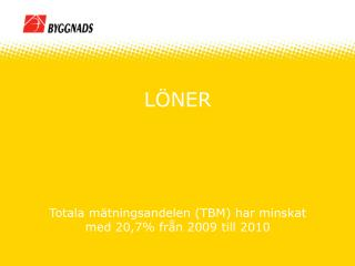 LÖNER Totala mätningsandelen (TBM) har minskat med 20,7% från 2009 till 2010
