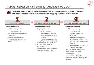 Shopper Research Aim, Logistics And Methodology