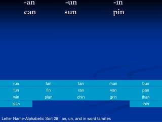 -an               -un                  -in            can              sun                  pin