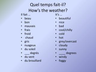 Quel temps fait-il? How�s the weather?