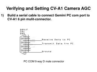 Verifying and Setting CV-A1 Camera AGC