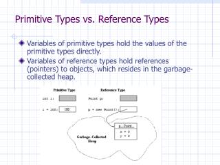 Primitive Types vs. Reference Types