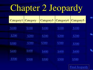 Chapter 2 Jeopardy