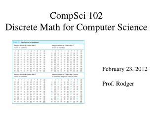 CompSci  102 Discrete Math for Computer Science