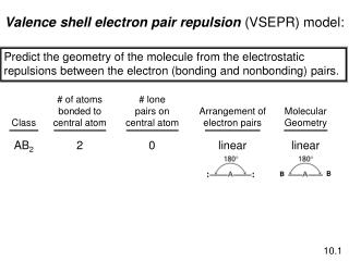 Valence shell electron pair repulsion  (VSEPR) model: