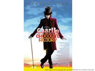 Source: art/asp/sp-asp/_/pd--10219996/Charlie_the_Chocolate_Factory.htm