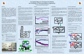 Conceptual Basis for Ecological Prosthetics  as a Subclass of Technoecosystem Engineering
