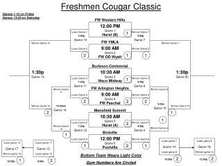 Freshmen Cougar Classic