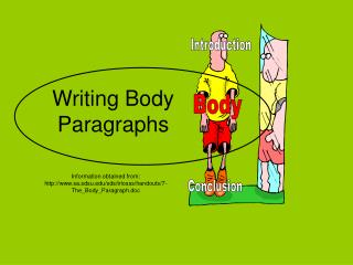 Writing Body Paragraphs