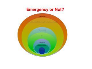 Emergency or Not?