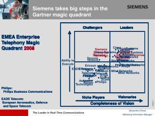 Siemens takes big steps in the Gartner magic quadrant