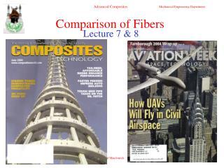 Comparison of Fibers
