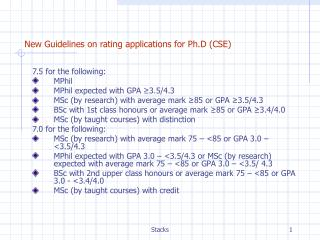 New Guidelines on rating applications for Ph.D (CSE)