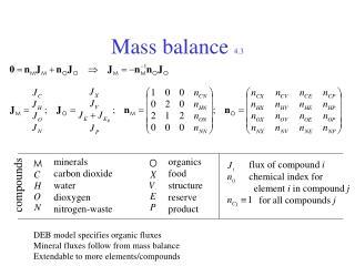 Mass balance  4.3