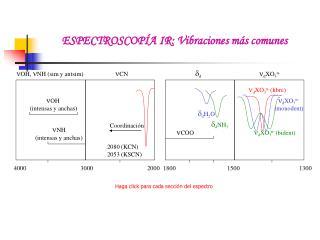 ESPECTROSCOPÍA IR: Vibraciones más comunes