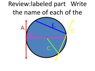 Review:labeled  part   Write the name of each of the circle