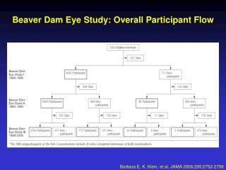 Beaver Dam Eye Study: Overall Participant Flow