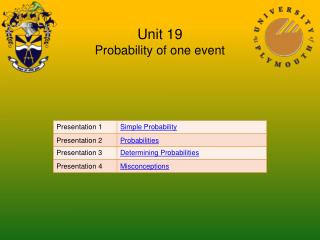 Unit 19 Probability of one event