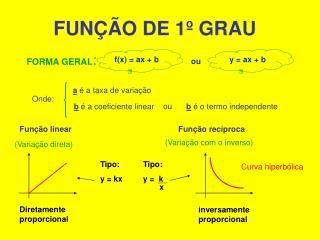 FUNÇÃO DE 1º GRAU